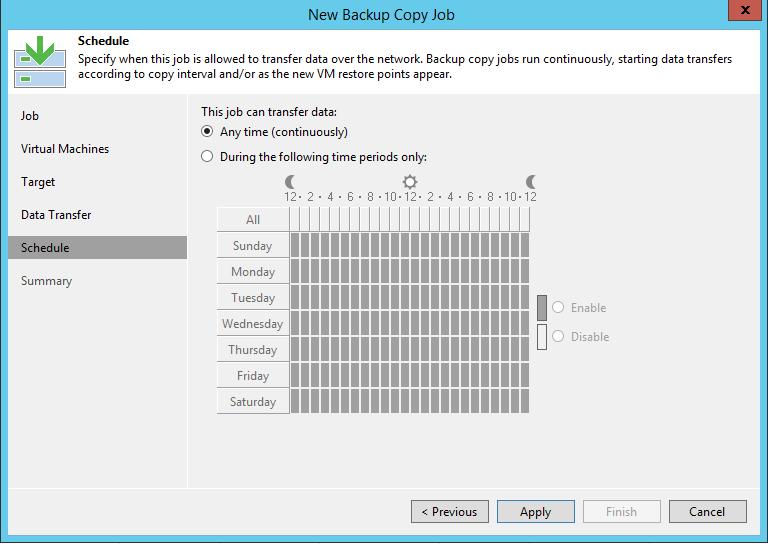Veeam Backup Copy Job schedule