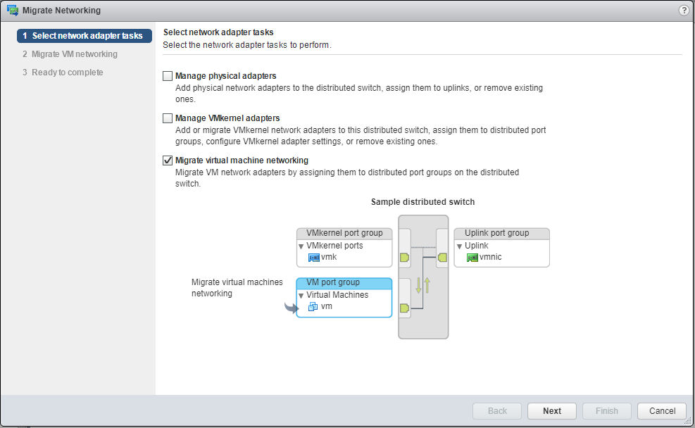 Migrate Vcenter To Vsphere Virtual Distributed Switches
